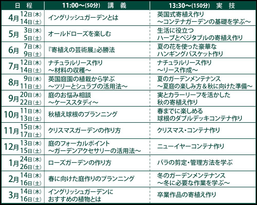 神戸 ガーデニングスクール年間予定