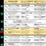 7月本科天候不良の為、7月27日(金)&28日(土)に再び行います!!