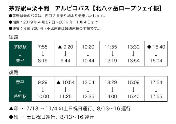 茅野駅栗平間バス時刻表